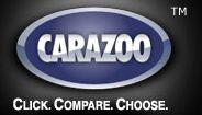 Carazoo Indian Car Portal
