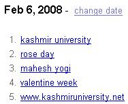 Google India February 6th trends