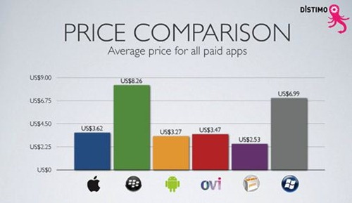 price-comparison-apps