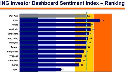 Stock-Market-sentiment-ranking