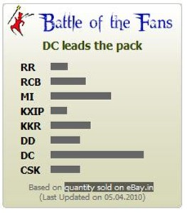 battle-of-fans