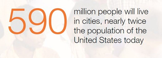 numberofUrbanpopulation | Urban India 2030 [in Numbers]