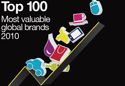 top-100-most-valuable-brands
