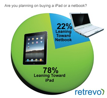 ipad-buyers