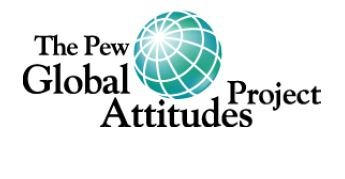 global-attitute-project