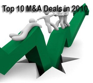 Top Mergers & Acquisitions