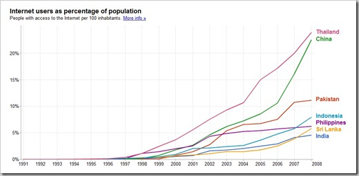 essay on population growth in pakistan