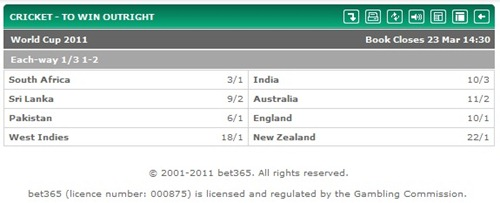 Bet365 ICC Cricket World Cup Odds