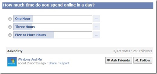 Time spent on Facebook