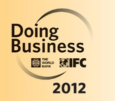 Doing-Business-India