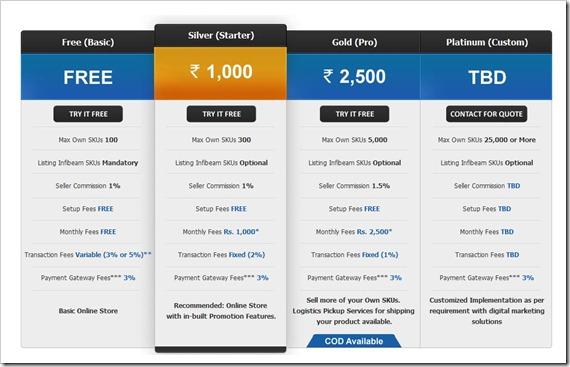 buildabazaar.com pricing