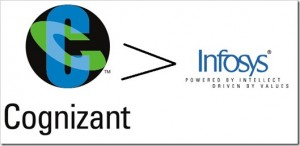 Cognizant beats Infosys to become 2nd largest Indian IT Company with $1.79 Bln revenues