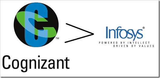 Cognizant infosys | Cognizant beats Infosys to become 2nd largest Indian IT Company with $1.79 Bln revenues