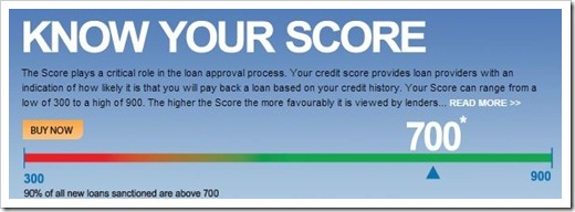 Know-your-Credit-Score_thumb.jpg