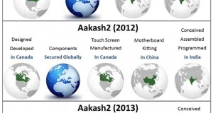 Where is Aakash Tablet Made? [Infographic]
