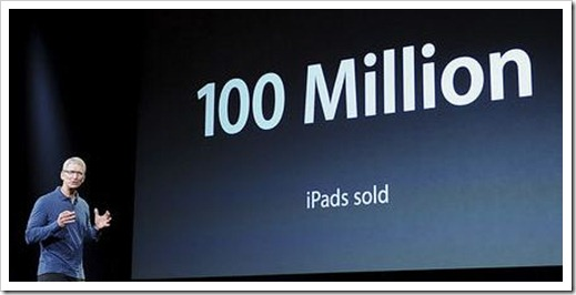 iPads Sold