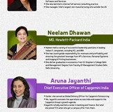 10 Indian women in Technology who made it big [Infographic]