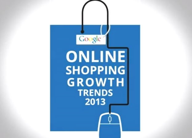 Online Shopping Trends in India in 2013 [Google Video]