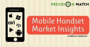 Indian Mobile Handset Market Insights Report [Infographic]