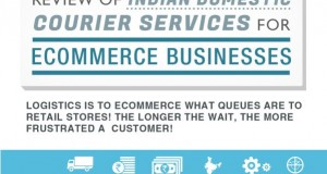 Indian Courier Services Review For E-Commerce Businesses [Infographic]