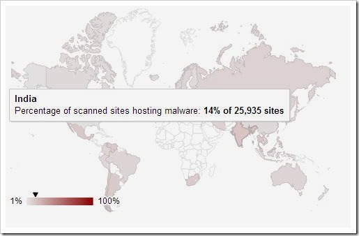 TATA Comm. & Web Werks Data Centers Host Maximum Malware Sites [Google Transparency Report]