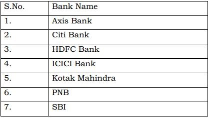 7 Banks TRAI caution