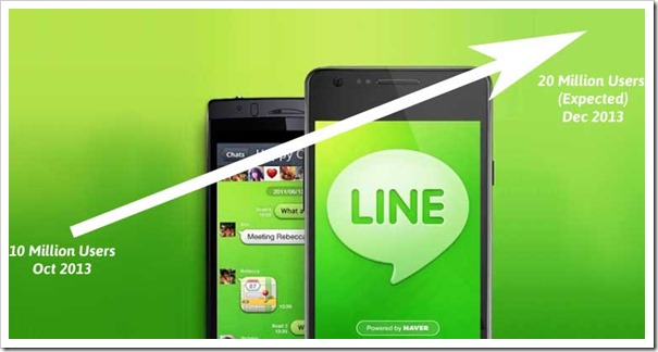 Line-messaging-app-growth
