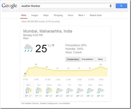 Mumbai-Weather