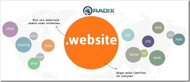 Radix website gTLD-001