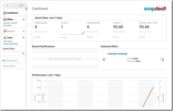 Snapdeal Affiliate Dashboard