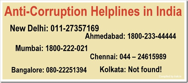 Overview of Anti Corruption Helplines In Different States of India