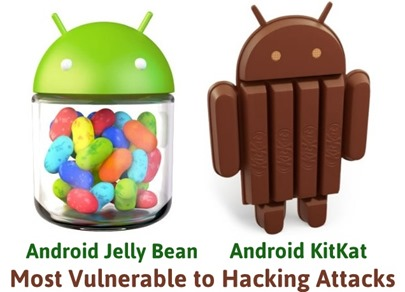 KitKat JB Most Vulnerable hacking-001