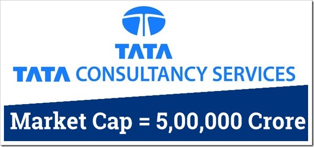 Market Value TCS