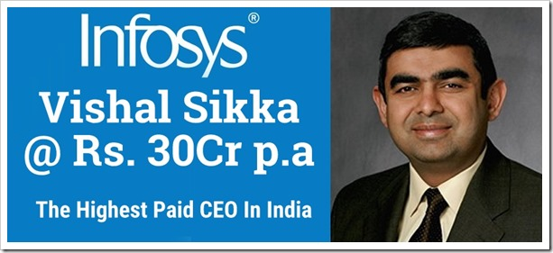 Vishal Sikka Highest Paid CEO