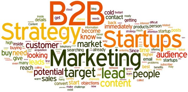 Marketing Strategy B2B