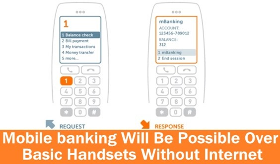 Image result for mobile banking without internet