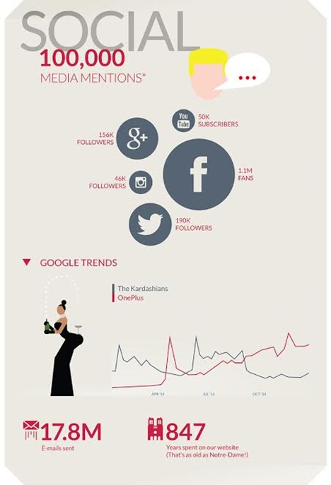 Social Mentions