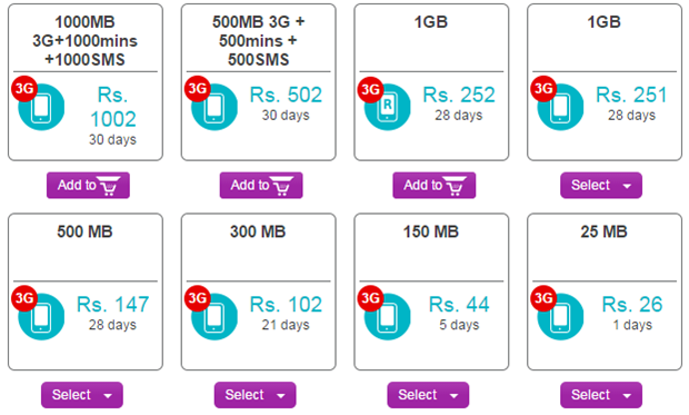 Vodafone 3G Packs 2015