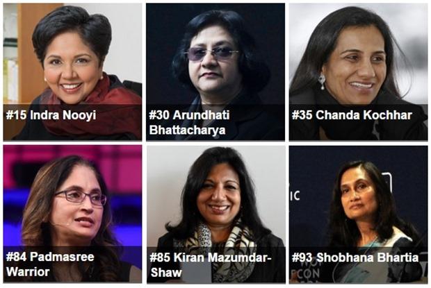 6 Indian Women Figure In Forbes 100 Most Powerful Women List