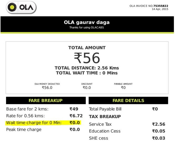 Ola Wait time charges