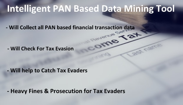CBDT To Use PAN-Based Intelligent Data Mining Tool To Check Tax Evasion