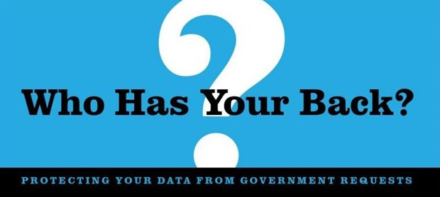 Who Has Your Back Privacy Report