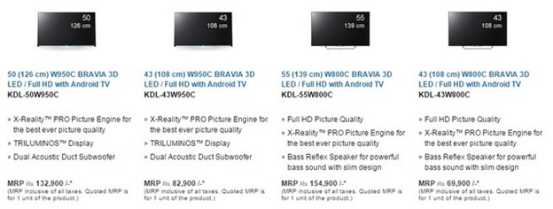 Sony TV comparison