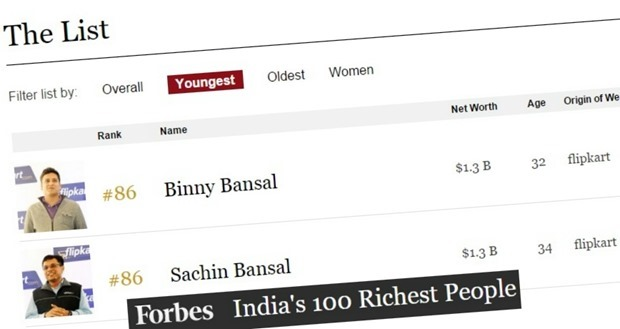 Bansal Brothers Of Flipkart Become India's First eCommerce Billionaires; Mukesh Ambani Is Still India's Richest Person