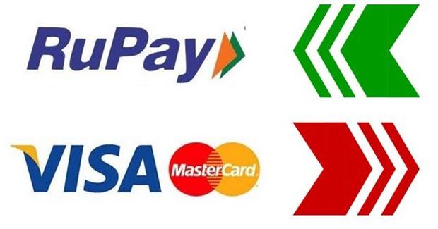 Rupay Visa MasterCard