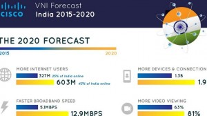 How Internet in India Will Look in 2020: 12 Exciting Statistics!