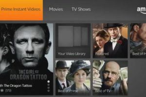 After Mukesh Bhatt, Amazon Signed Up Dharma Productions For Prime Video Service