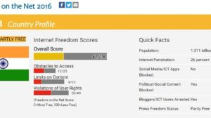India Scores a Poor 41/100 In Internet Freedom; Freedom Declines Despite Government Efforts