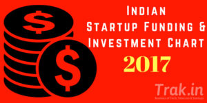 Indian Startup Funding & Investment Chart 2017