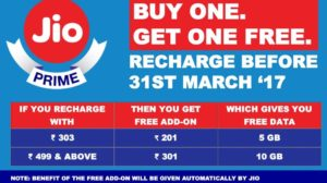 Jio Prime Members to Get 66% More Free Data On Recharge Upto 31st March!